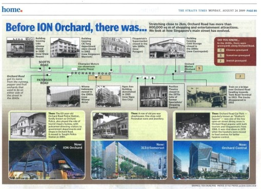Graphic from 24 Aug 2009 Edition of The Straits Times provides a good idea of what was on Orchard Road in the 1970s.