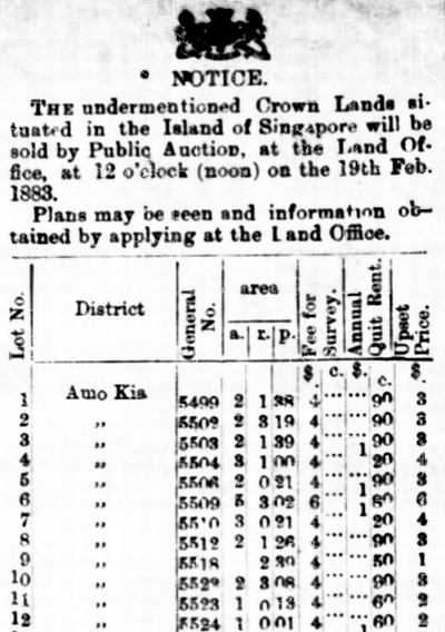 A Land Office newspaper advertisement offering plots in 'Amo Kia' for sale.