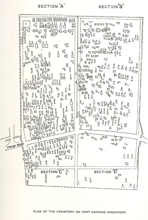 The layout of the cemetery from the 1912 Register.