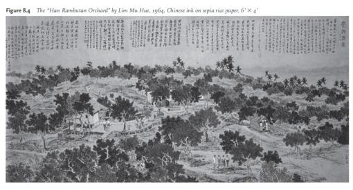 A sketch of the 'Han Rambutan Orchard' by Lim Mu Hue (Singapore in Global History p. 164).